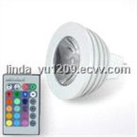 Super Brightness Dimmable MR16 LED Spotlight