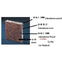 Aluminum Honeycomb Panel-Stone Surface Series