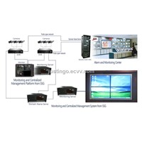 Burglar Alarm+DVR All-In-One System