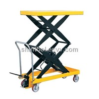 Hand Manual Lift Table