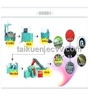 Waste Tire Rubber Powder Making Line
