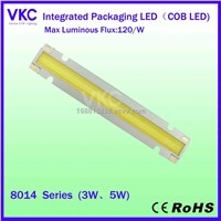 LED Module - COB LED Lighting Source