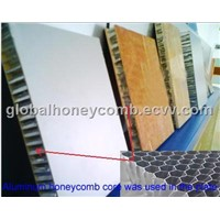 Proofwater Panel of Material