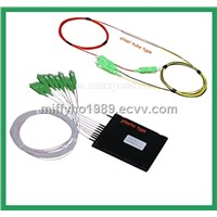 Fiber optics fiber optical cable optical fiber bouncig cable fiber optical patch cords
