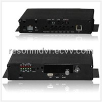 H.264 SD Card Mobile DVR
