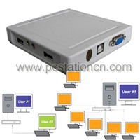 Thin Client PC Station Terminal EG_U110