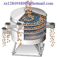 Chemical Industry Vibrating Screen