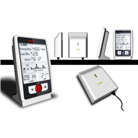 Home Inverter / Energy Control System with Solar Power Monitoring Function