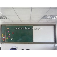 interactive green boards