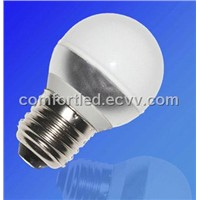 Energy Saving LED Ball Bulb with CE & RoHS