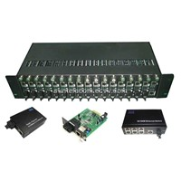 Ethernet Fiber Optic Media Converter