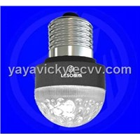 LED bulbs with CE & ROHS