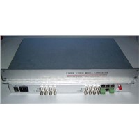 Digital Video Optical Transmitter and Receiver, BNC to Fiber Converter