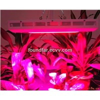 LED Plant Light