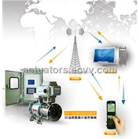 3G Remote Energy Metering Control Valve