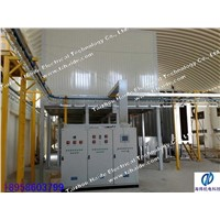 Supply Coating Line