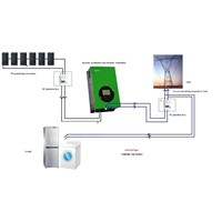 Grid Tie Inverter for Solar System