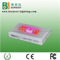 led grow light supplier in Shenzhen China