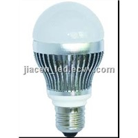 LED Ball Bulb(GU10/E27-5W BULB)