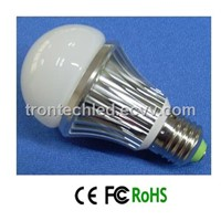 LED light bulb for household