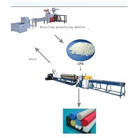 PP / PE / LDPE / HDPE Film Recycling / Pelletizing / Granulating Line