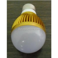 high quality and competitive price LED bulb light