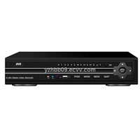 cheap 4CH DVR(US$46)
