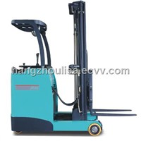 Gas Lift for Forklift