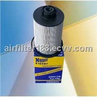 Hot Customized OEM BENZ Oil Filter E52KP