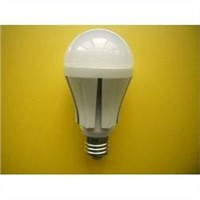 Super bright Led bulbs