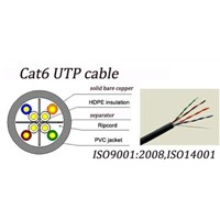 UTP cat6 network cable, LAN cable, solid bare copper