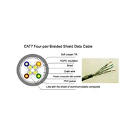 cat7 SSTP lan cable,network cable, ethernet cable ,communication cable , solid bare copper , 22 AWG