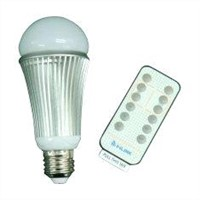 Dimmable led light favorable price 8W