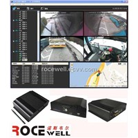 3G GPS Wireless Remote 4CH Realtime online wireless recorder Track Car Mobile DVR (RC-8004H3C-Z)