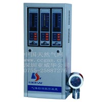 Industrial gas alarm