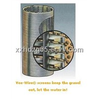 SS 304 Slot V Wire Water Well Screen
