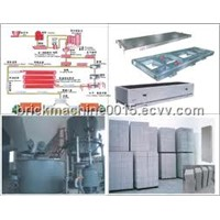 Turnkey Product-Process flow of AAC production China