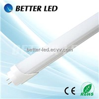 2ft Frosted Fixture LED Tube Lamp