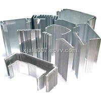 Aluminum Industry Profile