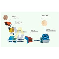 Artificial Sand Making Machine/Sand Making Machinery/Sand Maker