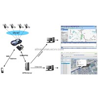 GPS Vehicles tracking system