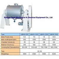 QBWQ Horizontal Ball Mill