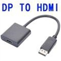 Display Port Male to HDMI Female Adapter Converter