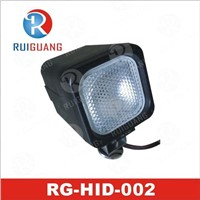 HID Driving Lights (RG-HID-002), with CE