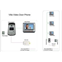 Video door phone,2 wire connected, no polarity install. intercom system
