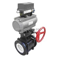 Pneumatic Ceramic Ball Valves