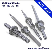 ball screw and nuts