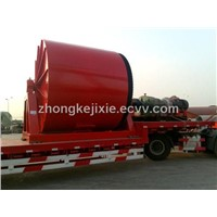 Ceramic Clay Grinding Mill