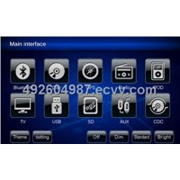 DOUBLE DIN CAR DVD GPS PLAYER