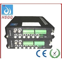 Digital fiber optical transmitter and receiver